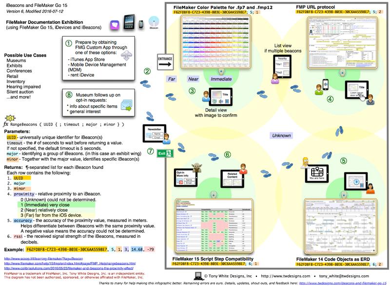 FileMaker 15 Script Step Compatibility - Tony White Designs